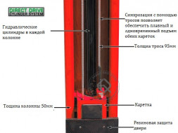 Atis A240CM (PEAK 209C) Подъемник двухстоечный 4 т с верхней синхронизацией